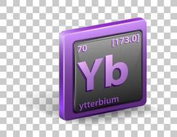 elemento químico iterbio. símbolo químico con número atómico y masa atómica. vector