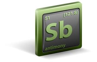 Antimony chemical element. Chemical symbol with atomic number and atomic mass. vector