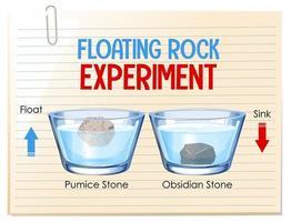 experimento científico con roca flotante. vector