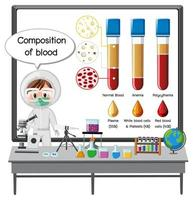 Young scientist explaining composition of blood in front of a board with laboratory elements vector
