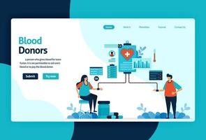 Vector flat illustration template of Blood donation and Charity. June 14 is blood donor day, medical check-up awareness, Transfusion in hospital. for banner, landing page, web, website, mobile apps