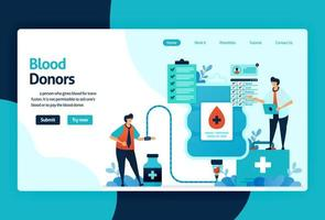 Vector flat illustration template of Blood donation and Charity. June 14 is blood donor day, blood Bank Transfusion, Doctors in Drop of Blood. for banner, landing page, web, website, mobile apps, ui