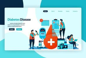 Vector flat illustration template of blood sugar and diabetes checks. blood sugar gauge, prevent and protect excess glucose, insulin levels limit. for banner, landing page, web, website, mobile apps