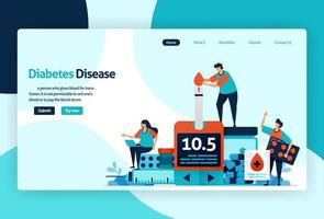 Vector flat illustration template of blood sugar and diabetes checks. awareness of insulin levels health checks in hospital, clinic, laboratory. for banner, landing page, web, website, mobile apps