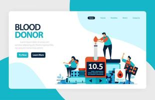 Vector flat illustration template of Blood donation and Charity. June 14 in blood donor day, medical check-up awareness, Transfusion in hospital. for banner, landing page, web, website, mobile apps