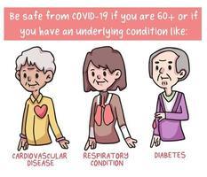 people at risk to coronavirus covid-19 cute illustrations vector