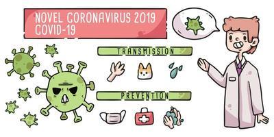 coronavirus médico ilustración educativa transmisión y prevención de covid-19 vector