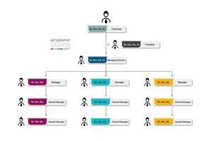 el diseño de la organización se utiliza para mostrar los resultados del sistema de trabajo y del personal. infografía vectorial. vector
