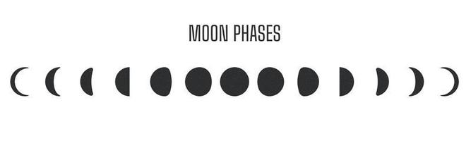 Moon phases icon. Lunar eclipse vector The shadow of the world obscures the moon.