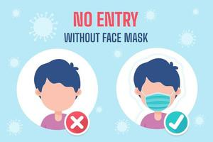 Cartoon people wearing masks Guidelines for using services during the covid-19 virus outbreak vector