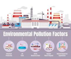 Environmental pollution factors flat color vector informational infographic template