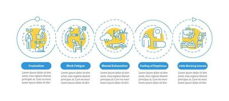 Burnout symptoms vector infographic template. Stress from work presentation design elements.