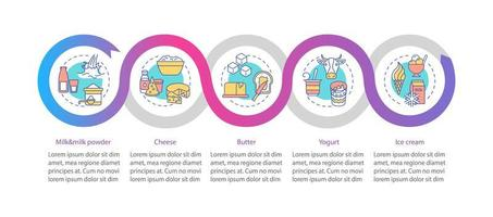 plantilla de infografía de vector de productos lácteos