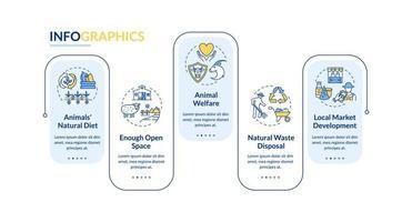 plantilla de infografía de vector de producción de la industria láctea ética