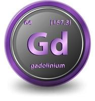 elemento químico gadolinio. símbolo químico con número atómico y masa atómica. vector