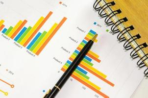 Business chart and pen