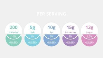 Nutrition fact infographic template vector