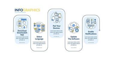 plantilla de infografía de vector de instalación de reloj inteligente