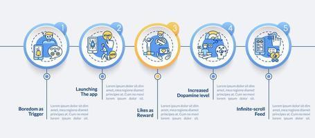 uso excesivo de redes sociales plantilla de infografía vectorial