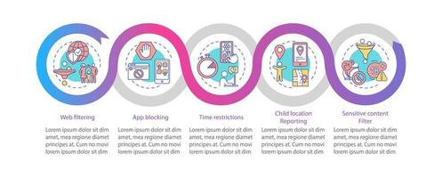 plantilla de infografía de vector de monitoreo parental