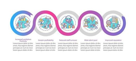 Gender diversity policy benefits vector infographic template