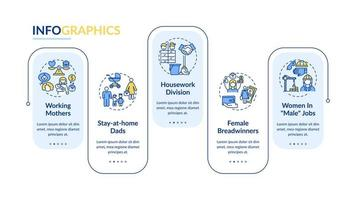 Changing gender roles vector infographic template