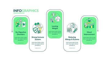 probióticos ventajas vector plantilla de infografía