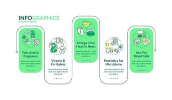 suplementos dietéticos vector plantilla de infografía