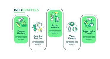 plantilla de infografía de vector de pérdida de vitaminas
