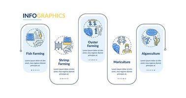 plantilla de infografía de vector de acuicultura