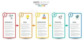 Business infographic elements with 5 sections or steps vector