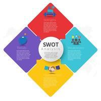 Swot analysis business infographic chart
