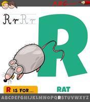 hoja de trabajo de la letra r con rata de dibujos animados vector