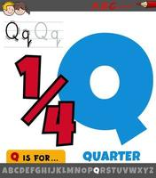 letter Q from alphabet with quarter symbol