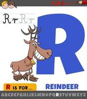 Hoja de trabajo de la letra r con personaje de animal reno de dibujos animados vector
