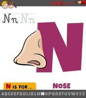hoja de trabajo de la letra n con nariz de dibujos animados vector