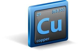 elemento químico de cobre. símbolo químico con número atómico y masa atómica. vector