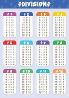 Division Education Poster Template for Kids vector