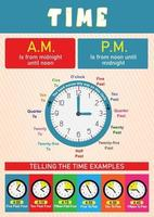 Time Educational Poster for Kids vector