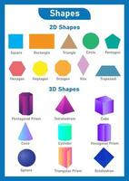 Shapes Educational Poster for Kids