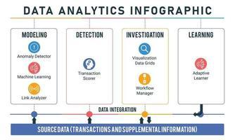 Data Analytics Infographic Template vector