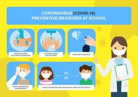 COVID-19, Poster for virus prevention. maintaining safety protocols at school concept. vector