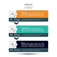 planificación empresarial, marketing o educación en forma de etiqueta rectangular 3 pasos de planificación operativa. Ilustración infográfica. vector