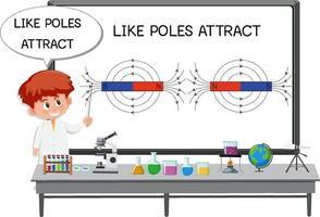joven científico explicando el polo magnético vector