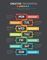 Negocio de línea de tiempo para 7 días, negocio de presentación. vector