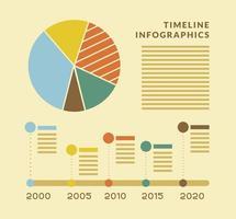 Infografía de línea de tiempo con diseño de vector de gráfico circular