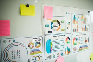 documentos comerciales sobre papeles con números y gráficos