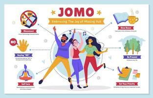 Embracing JOMO Infographic