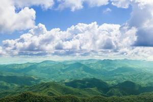 Sky and clouds over the mountains photo