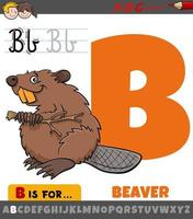 Letter B from alphabet with cartoon beaver vector